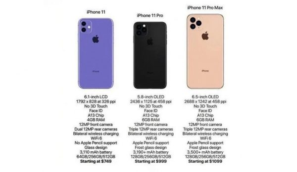 Bocoran Spesifikasi iPhone 11, iPhone 11 Pro, iPhone 11 Pro Max
