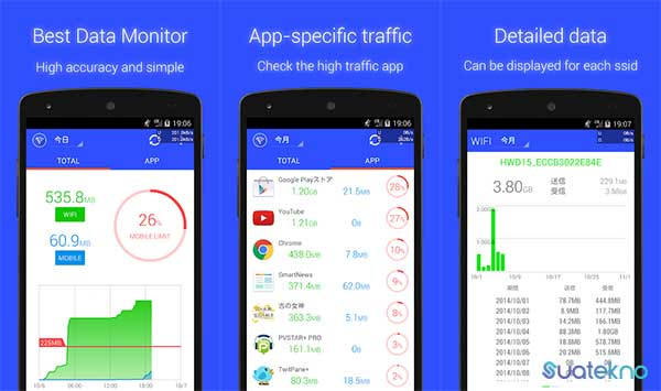 Data Usage Monitor - Cara Melihat Penggunaan Data Internet di HP Android